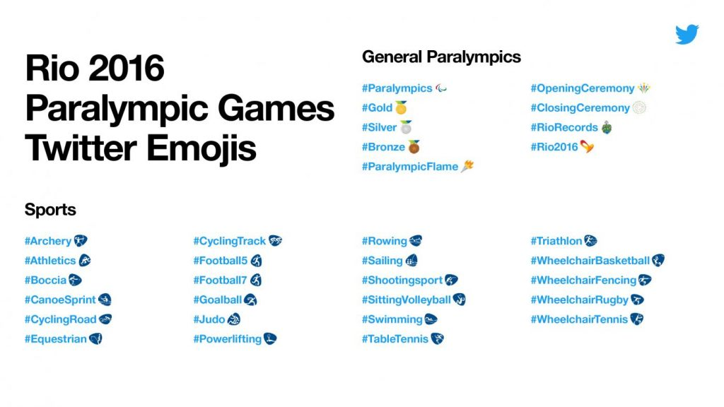 wersm-can-now-join-conversation-twitter-paralympics-emojis-img-1024x576
